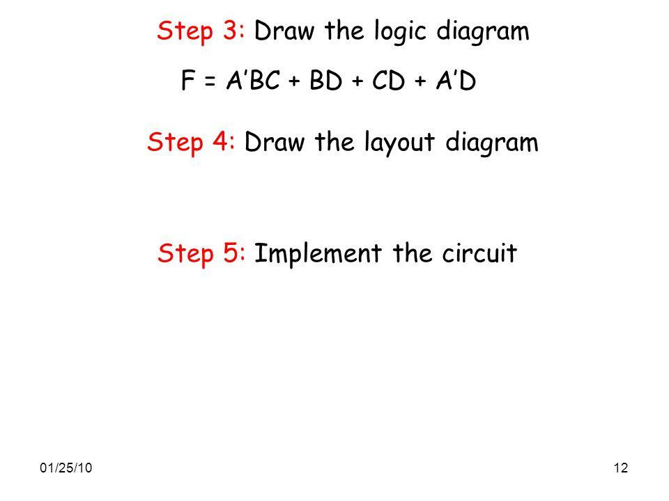 01/25/1012 Step 3: Draw the logic diagram F = A'BC + BD + CD + A'D Step 4: Draw the layout diagram Step 5: Implement the circuit