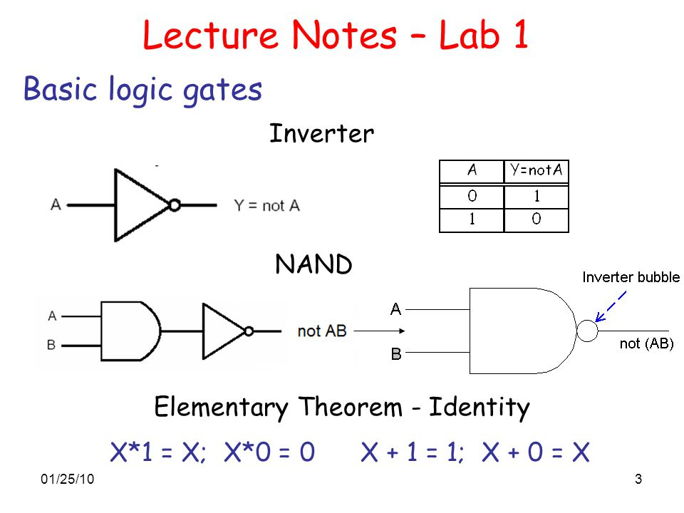 01/25/103 Inverter Elementary Theorem - Identity X*1 = X; X*0 = 0X + 1 = 1; X + 0 = X NAND Lecture Notes – Lab 1 Basic logic gates