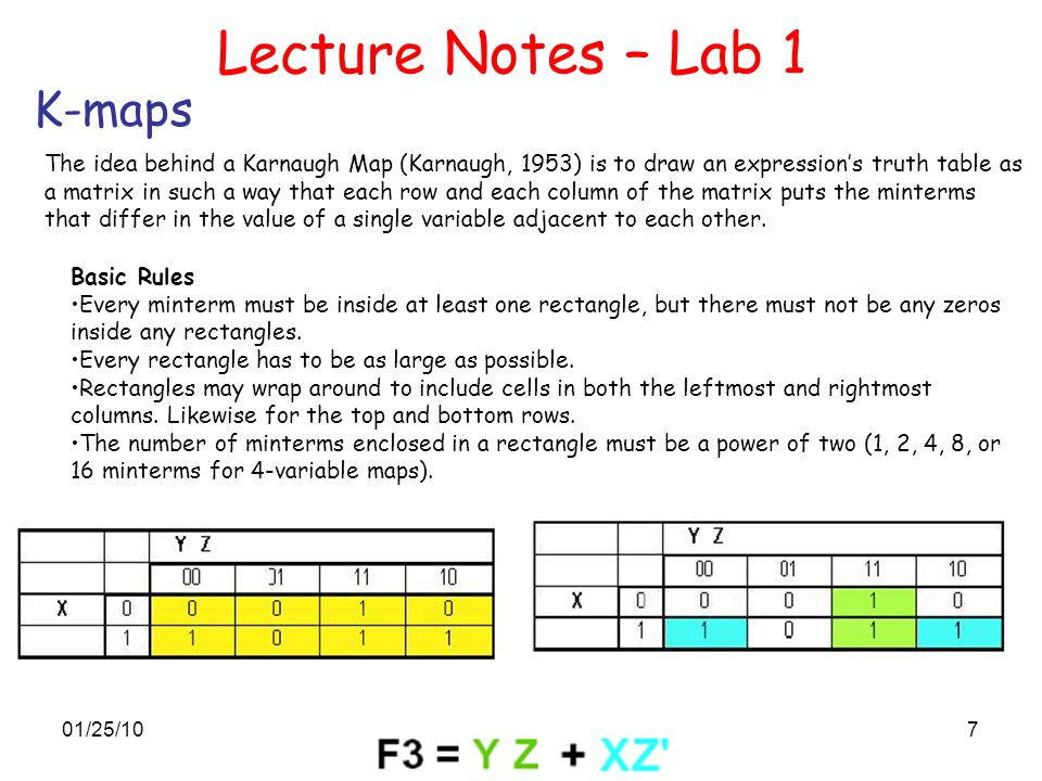 01/25/107 K-maps Lecture Notes – Lab 1 The idea behind a Karnaugh Map (Karnaugh, 1953) is to draw an expression's truth table as a matrix in such a wa