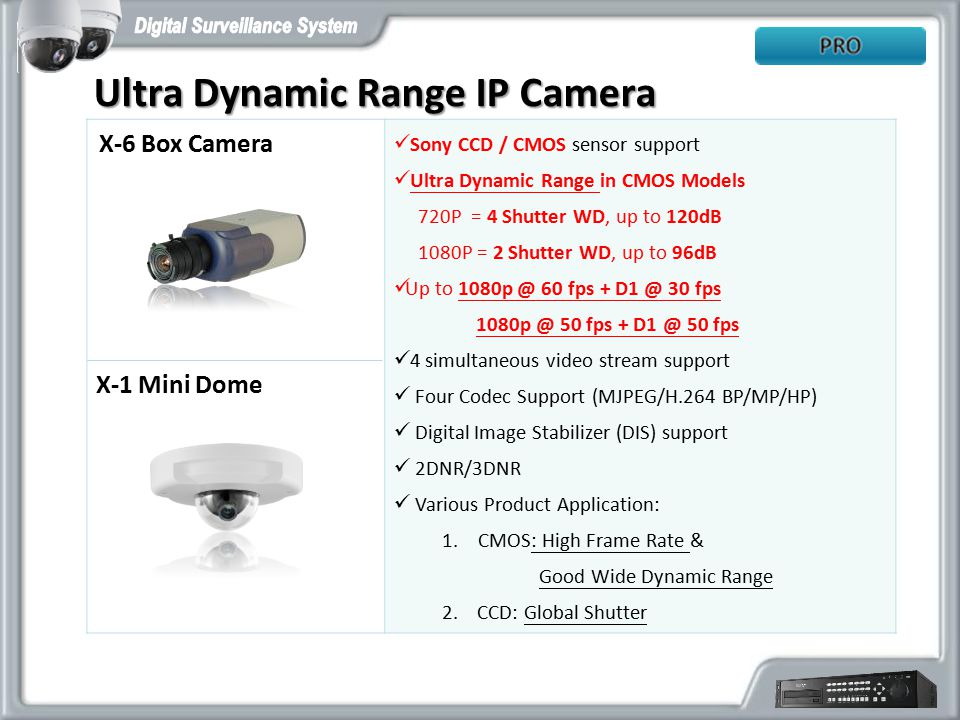 Ultra Dynamic Range IP Camera Sony CCD / CMOS sensor support Ultra Dynamic Range in CMOS Models 720P = 4 Shutter WD, up to 120dB 1080P = 2 Shutter WD,
