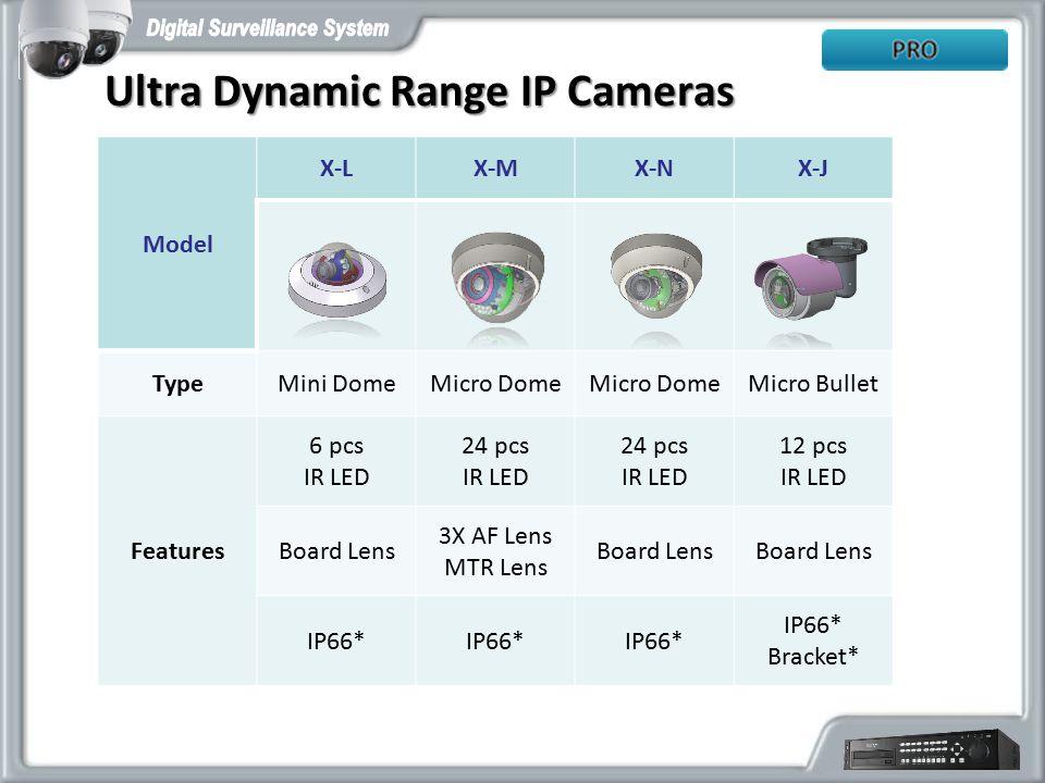 Ultra Dynamic Range IP Cameras Model X-LX-MX-NX-J TypeMini DomeMicro Dome Micro Bullet Features 6 pcs IR LED 24 pcs IR LED 24 pcs IR LED 12 pcs IR LED Board Lens 3X AF Lens MTR Lens Board Lens IP66* Bracket*