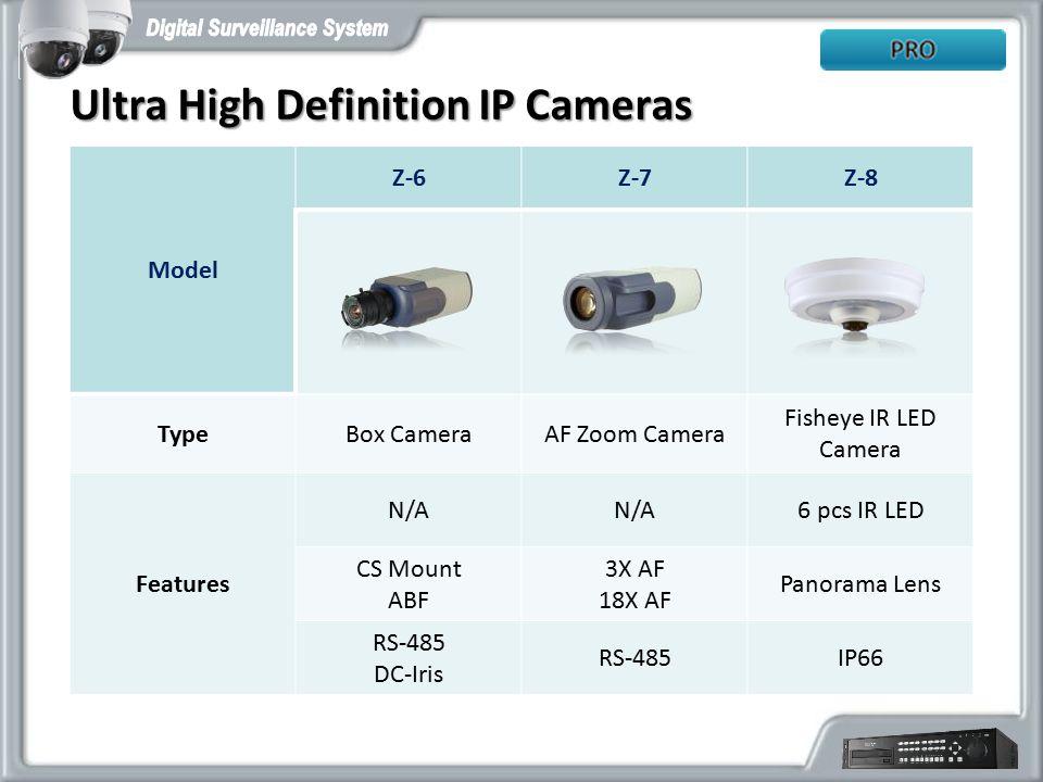 Ultra High Definition IP Cameras Model Z-6Z-7Z-8 TypeBox CameraAF Zoom Camera Fisheye IR LED Camera Features N/A 6 pcs IR LED CS Mount ABF 3X AF 18X A