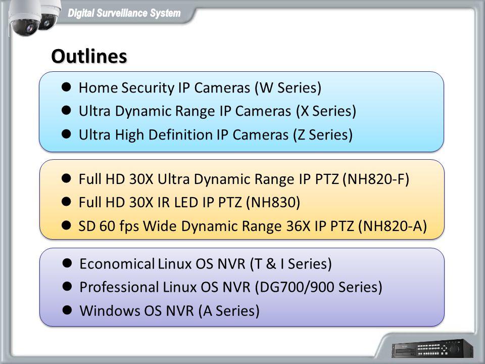 Outlines Full HD 30X Ultra Dynamic Range IP PTZ (NH820-F) Full HD 30X IR LED IP PTZ (NH830) SD 60 fps Wide Dynamic Range 36X IP PTZ (NH820-A) Home Sec