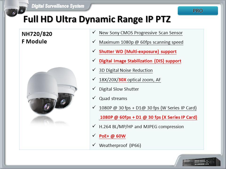 Full HD Ultra Dynamic Range IP PTZ Full HD Ultra Dynamic Range IP PTZ NH720/820 F Module New Sony CMOS Progressive Scan Sensor Maximum 1080p @ 60fps s