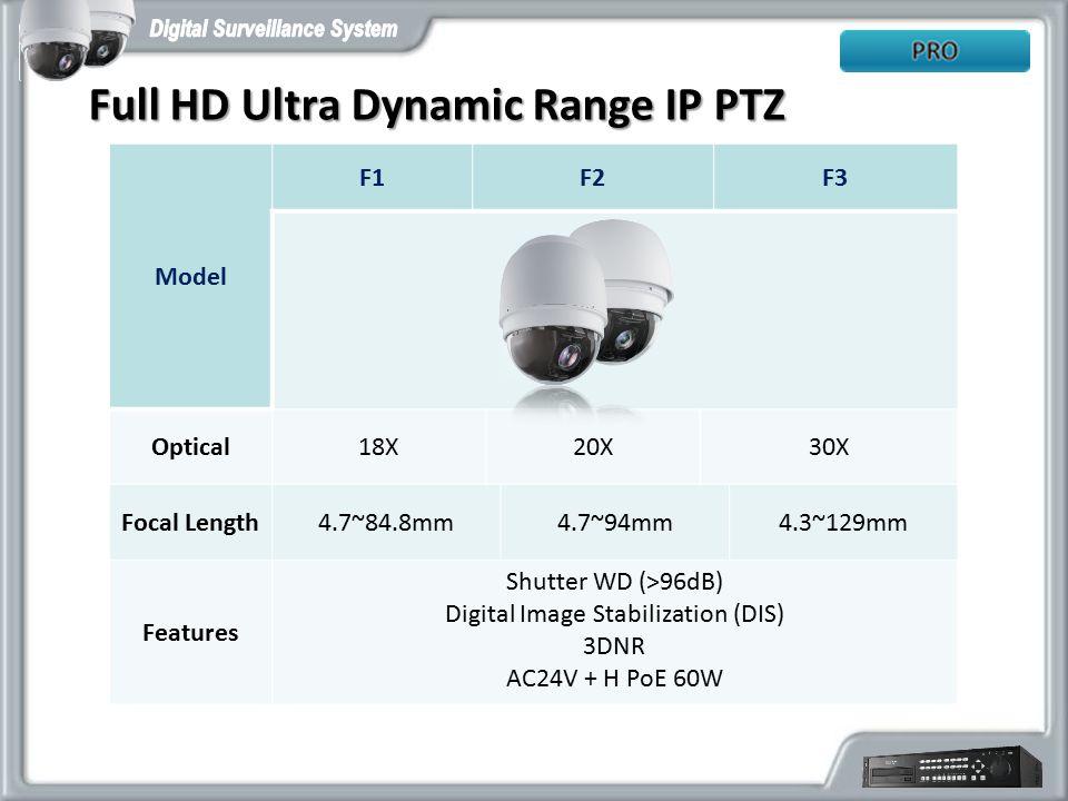 Full HD Ultra Dynamic Range IP PTZ Model F1F2F3 Optical18X20X30X Focal Length4.7~84.8mm4.7~94mm4.3~129mm Features Shutter WD (>96dB) Digital Image Stabilization (DIS) 3DNR AC24V + H PoE 60W