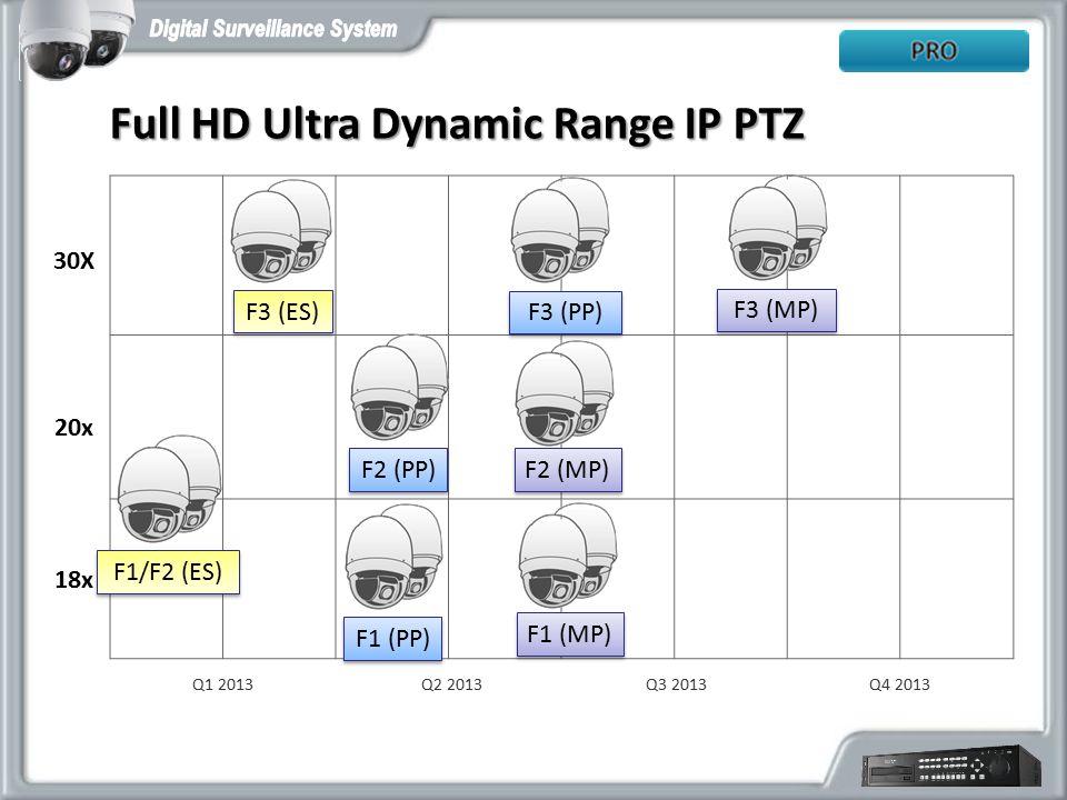 Q2 2013Q1 2013 F1/F2 (ES) 18x 20x Q3 2013 30X Q4 2013 Full HD Ultra Dynamic Range IP PTZ Full HD Ultra Dynamic Range IP PTZ F1 (PP) F2 (PP) F3 (ES) F3