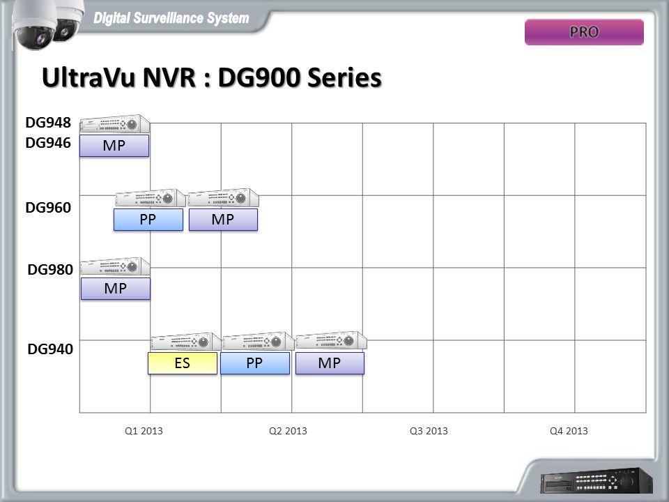 UltraVu NVR : DG900 Series DG960 DG980 DG948 DG946 DG940 Q2 2013Q1 2013Q3 2013Q4 2013 PP MP PP ES