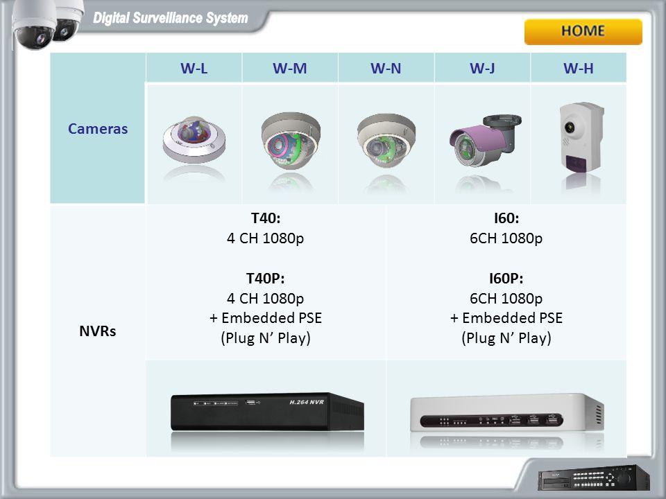 Cameras W-LW-MW-NW-JW-H NVRs T40: 4 CH 1080p T40P: 4 CH 1080p + Embedded PSE (Plug N' Play) I60: 6CH 1080p I60P: 6CH 1080p + Embedded PSE (Plug N' Pla