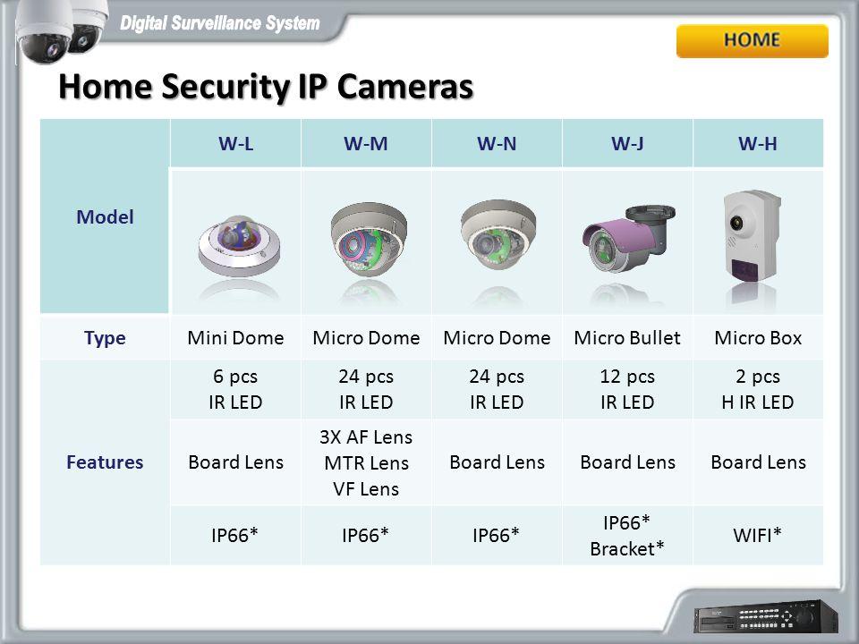 Model W-LW-MW-NW-JW-H TypeMini DomeMicro Dome Micro BulletMicro Box Features 6 pcs IR LED 24 pcs IR LED 24 pcs IR LED 12 pcs IR LED 2 pcs H IR LED Boa