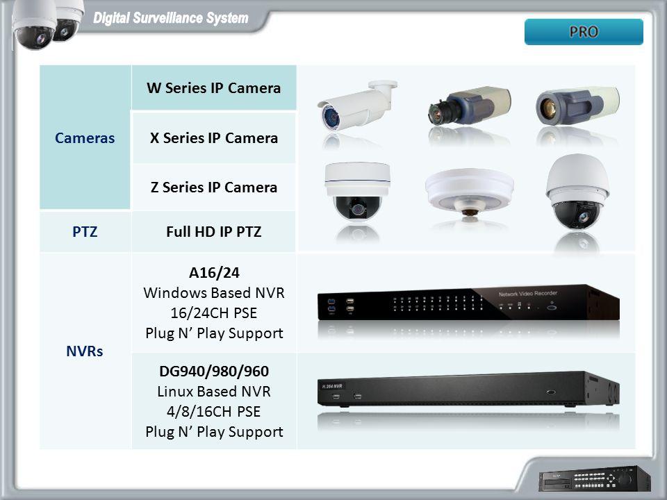 Cameras W Series IP Camera X Series IP Camera Z Series IP Camera PTZFull HD IP PTZ NVRs A16/24 Windows Based NVR 16/24CH PSE Plug N' Play Support DG94