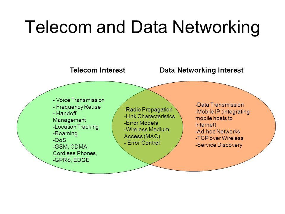 Telecom and Data Networking -Radio Propagation -Link Characteristics -Error Models -Wireless Medium Access (MAC) - Error Control -Data Transmission -M