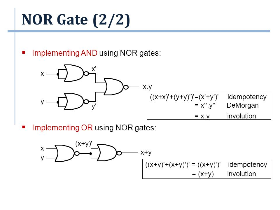 Outline  Universal Gates : NAND and NOR  NAND Gate  NOR Gate  Implementation using NAND Gates  Implementation using NOR Gates
