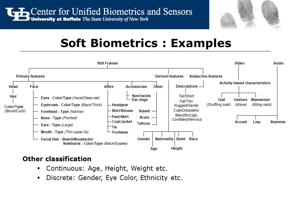 Soft Biometrics  Not very distinctive  Can be used to augment regular biometrics  Not typically used during verification/identification  More intuitive than strong biometrics Definition[1]  Soft biometric traits are those characteristics that provide some information about the individual but are not distinctive enough to sufficiently differentiate any two individuals [1] [1] A.