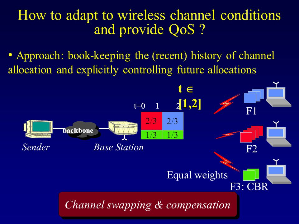 How to adapt to wireless channel conditions and provide QoS .