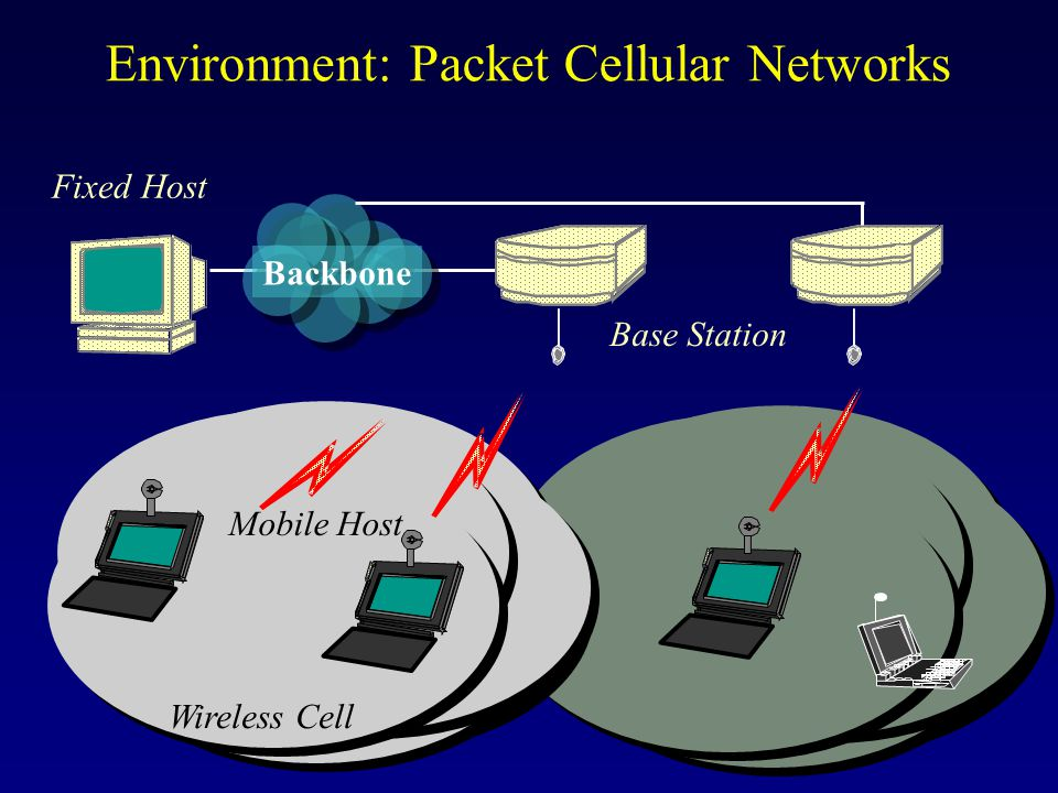 A Few Wireless Scheduling Algorithms Channel State Dependent Packet Scheduling (CSDPS) and its enhanced version (CBQ- CSDPS) Idealized Wireless Fair Queueing (IWFQ) and its variant WPS Channel-condition Independent Fair Queueing (CIF-Q) Server Based Fairness Approach (SBFA) Wireless Fair Service (WFS)