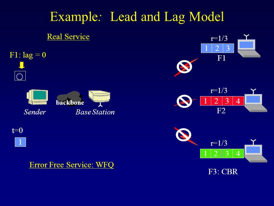 Example: Lead and Lag Model backbone Base StationSender F1 F2 123 12 123 4 4 1 t=0 3 Error Free Service: WFQ r=1/3 Real Service F1: lag = 0 F3: CBR