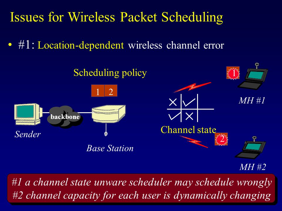 Issues for Wireless Packet Scheduling #1 a channel state unware scheduler may schedule wrongly #2 channel capacity for each user is dynamically changing #1: Location-dependent wireless channel error backbone 21 MH #1 MH #2 Base Station Sender Scheduling policy 2 1 Channel state