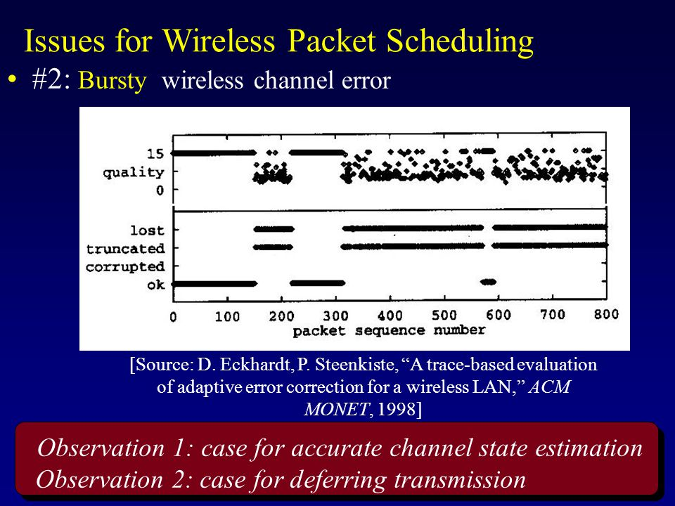 #1: Location-dependent wireless channel error #2: Bursty wireless channel error #3: MHs do not have global channel state for scheduling distributed scheduling #4: MHs are often constrained in terms of processing power dumb terminal, smart base stations #5 : Contention in channel access among MHs á Close interaction among scheduling and Medium Access Control (MAC) Issues for Wireless Packet Scheduling