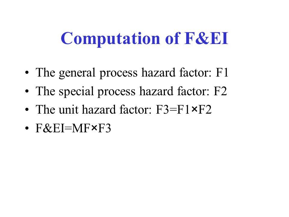 Computation of F&EI The general process hazard factor: F1 The special process hazard factor: F2 The unit hazard factor: F3=F1×F2 F&EI=MF×F3