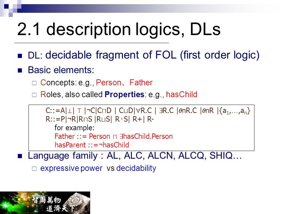 2.1 description logics, DLs DL: decidable fragment of FOL (first order logic) Basic elements:  Concepts: e.g., Person 、 Father  Roles, also called P