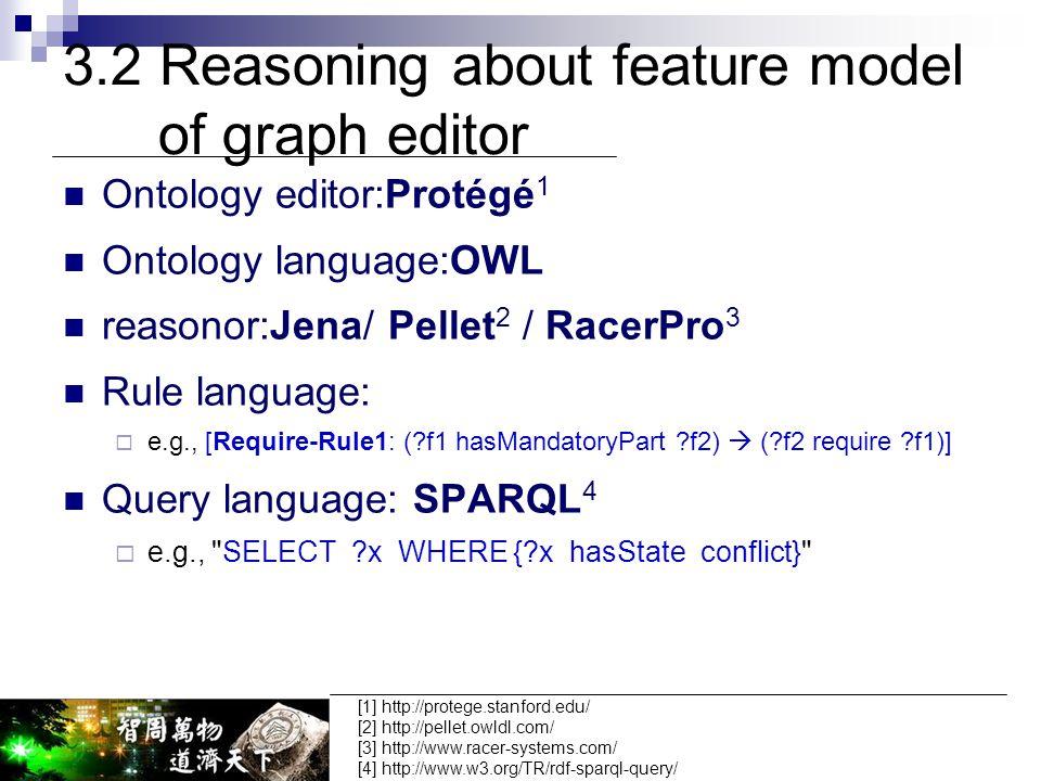 3.2 Reasoning about feature model of graph editor Ontology editor:Protégé 1 Ontology language:OWL reasonor:Jena/ Pellet 2 / RacerPro 3 Rule language: