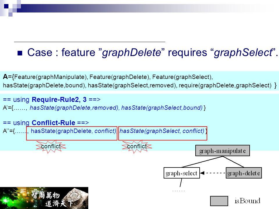 "Case : feature ""graphDelete"" requires ""graphSelect"". A={ Feature(graphManipulate), Feature(graphDelete), Feature(graphSelect), hasState(graphDelete,bo"