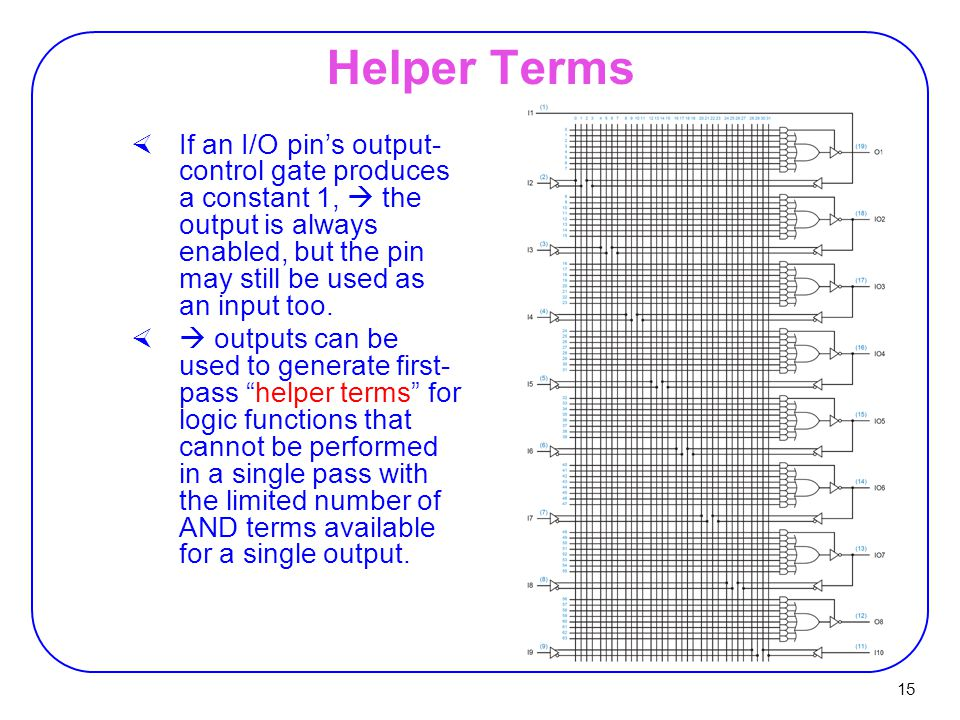 15 Helper Terms  If an I/O pin's output- control gate produces a constant 1,  the output is always enabled, but the pin may still be used as an input too.