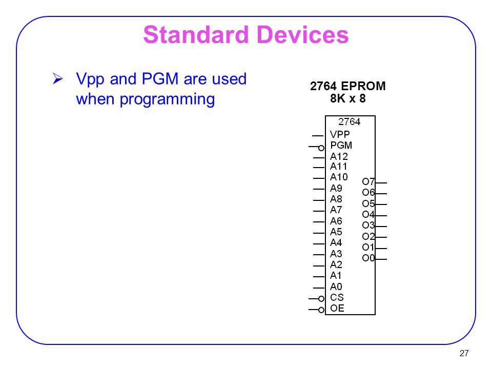 27 Standard Devices  Vpp and PGM are used when programming 2764 EPROM 8K x 8