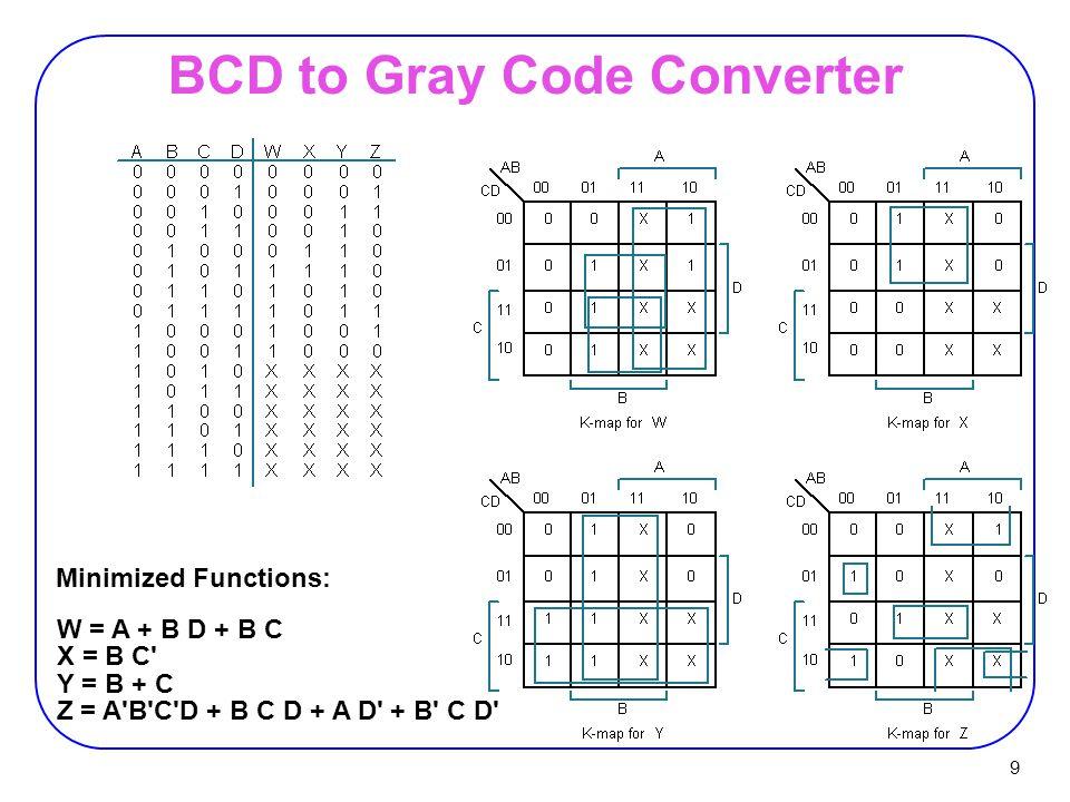 9 BCD to Gray Code Converter W = A + B D + B C X = B C Y = B + C Z = A B C D + B C D + A D + B C D Minimized Functions: