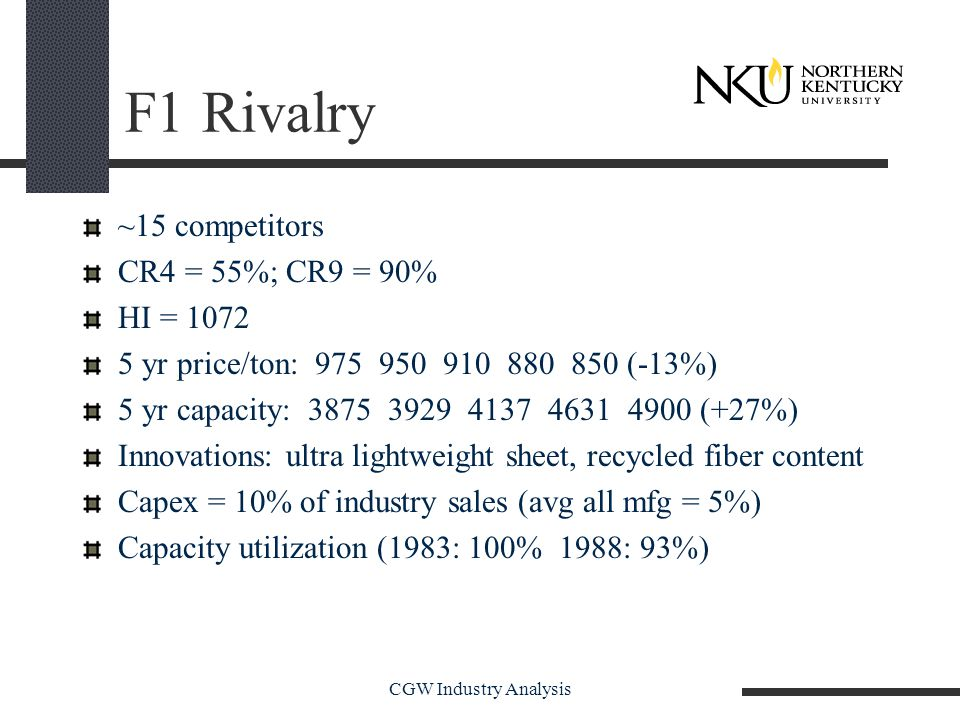 CGW Industry Analysis F1 Rivalry ~15 competitors CR4 = 55%; CR9 = 90% HI = 1072 5 yr price/ton: 975 950 910 880 850 (-13%) 5 yr capacity: 3875 3929 4137 4631 4900 (+27%) Innovations: ultra lightweight sheet, recycled fiber content Capex = 10% of industry sales (avg all mfg = 5%) Capacity utilization (1983: 100% 1988: 93%)