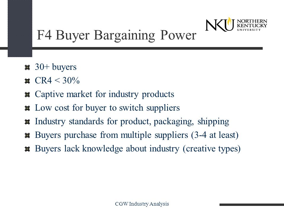 CGW Industry Analysis F4 Buyer Bargaining Power 30+ buyers CR4 < 30% Captive market for industry products Low cost for buyer to switch suppliers Industry standards for product, packaging, shipping Buyers purchase from multiple suppliers (3-4 at least) Buyers lack knowledge about industry (creative types)