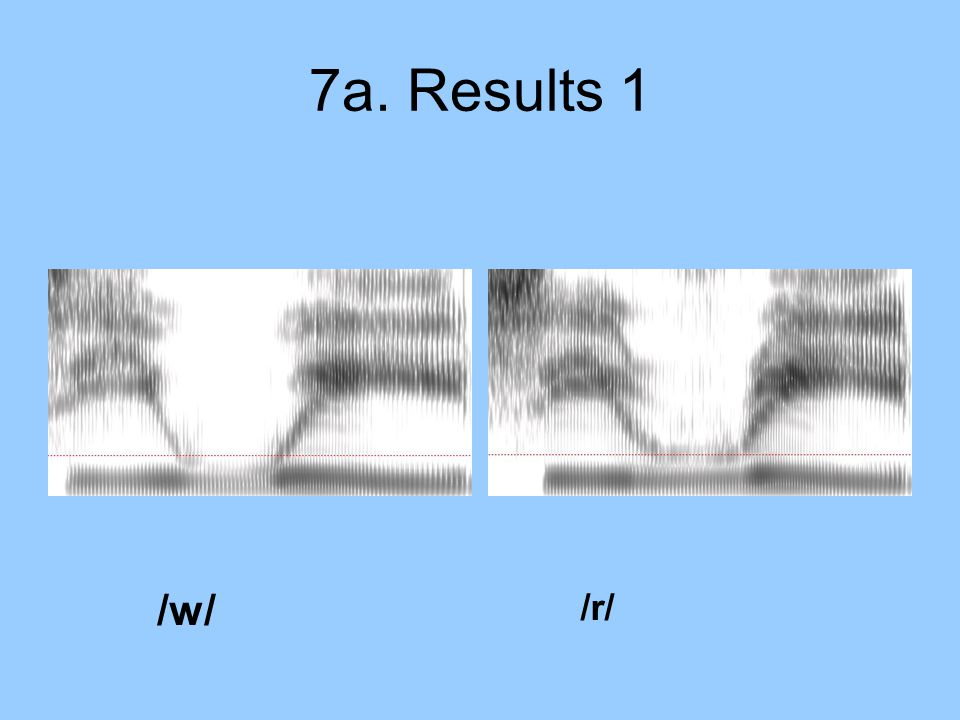 7a. Results 1 /w/ /r/