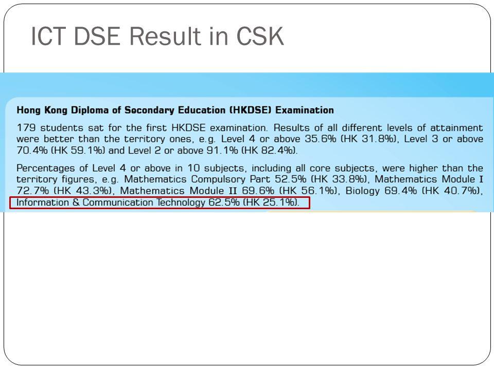 ICT DSE Result in Hong Kong