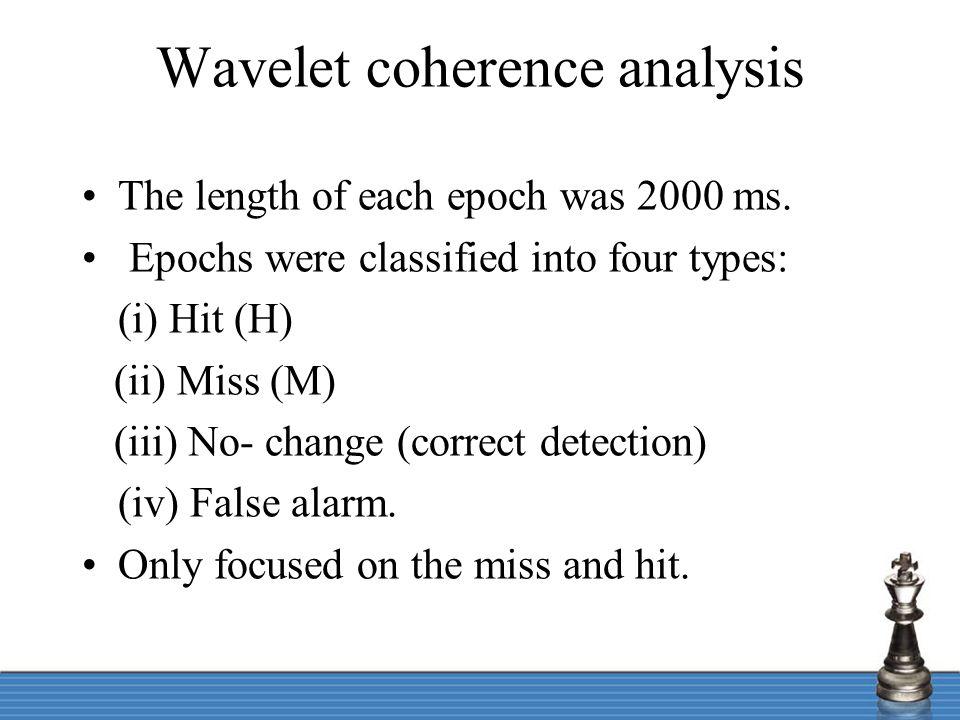 Wavelet coherence analysis Fig.