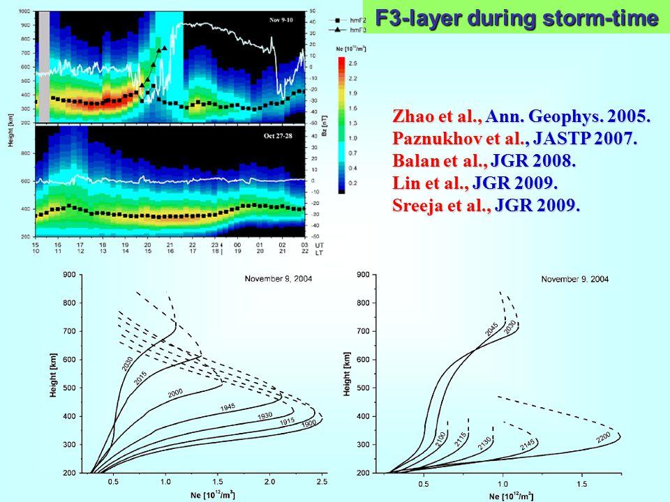 Zhao et al., Ann. Geophys. 2005. Paznukhov et al., JASTP 2007. Balan et al., JGR 2008. Lin et al., JGR 2009. Sreeja et al., JGR 2009. F3-layer during