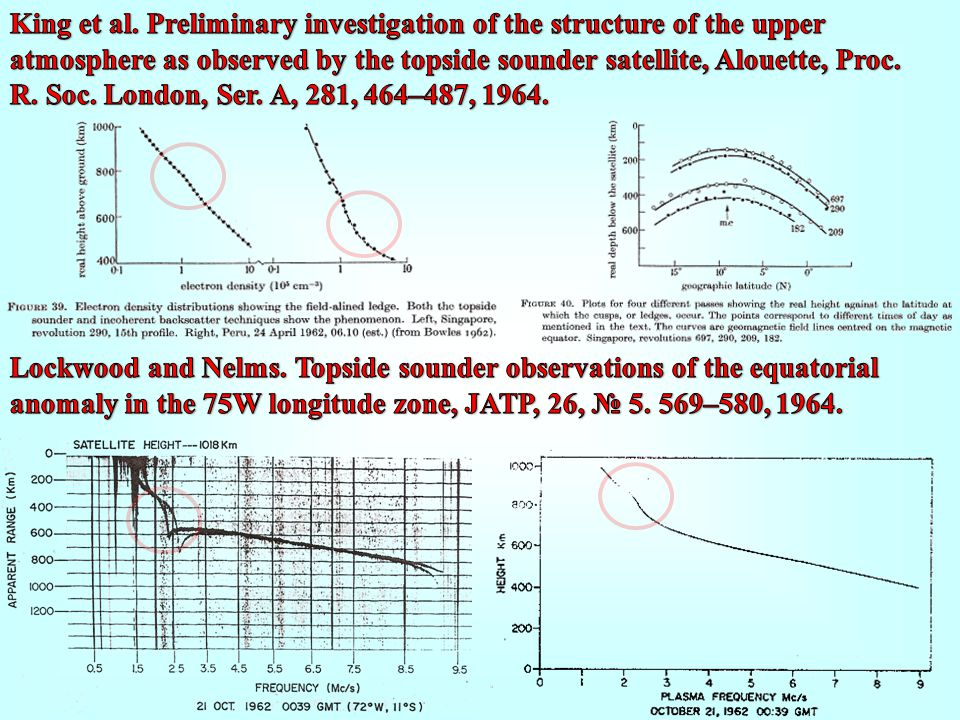 Formation of F2-layer Stratification Huang, 1974, 1975 Radio Science From Surotkin et al., 1985, Geomagnetism and Aeronomy