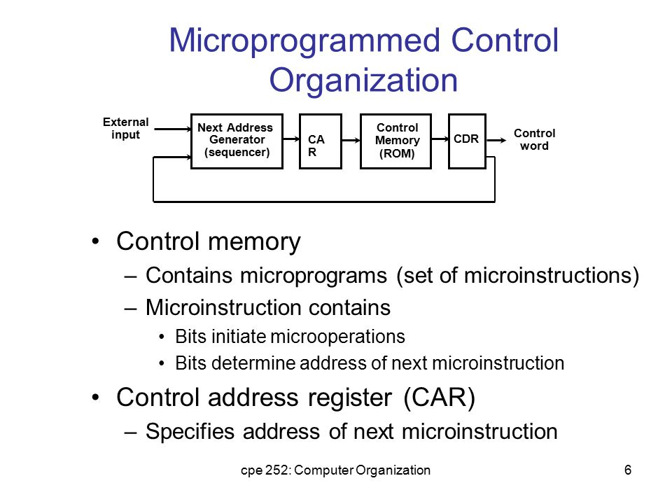 cpe 252: Computer Organization17 Microprogram Example Microinstruction Format EA is the effective address Symbol OP-code Description ADD 0000AC  AC + M[EA] BRANCH 0001 if (AC < 0) then (PC  EA) STORE 0010M[EA]  AC EXCHANGE 0011AC  M[EA], M[EA]  AC Computer instruction format I Opcode 15141110 Address 0 Four computer instructions F1F2F3CDBRAD 333227 F1, F2, F3: Microoperation fields CD: Condition for branching BR: Branch field AD: Address field