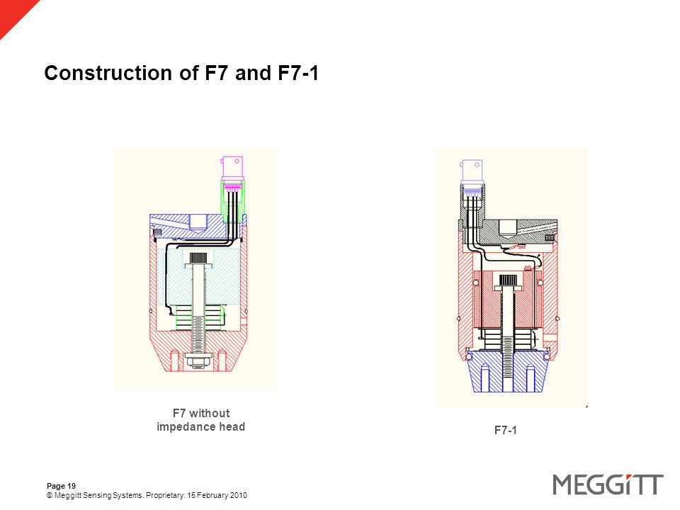 Page 19 © Meggitt Sensing Systems. Proprietary.
