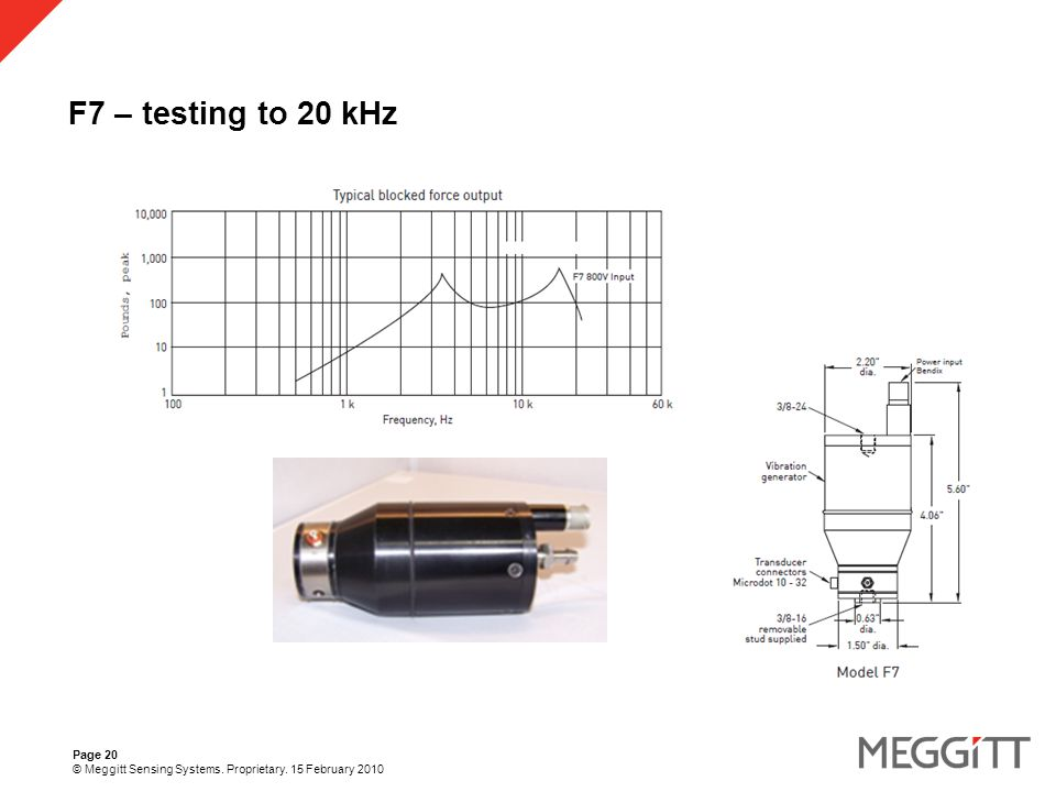 Page 20 © Meggitt Sensing Systems. Proprietary. 15 February 2010 F7 – testing to 20 kHz