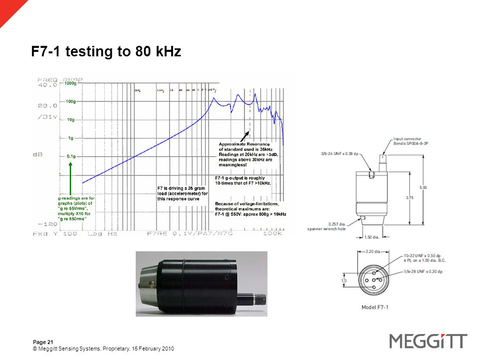 Page 21 © Meggitt Sensing Systems. Proprietary. 15 February 2010 F7-1 testing to 80 kHz