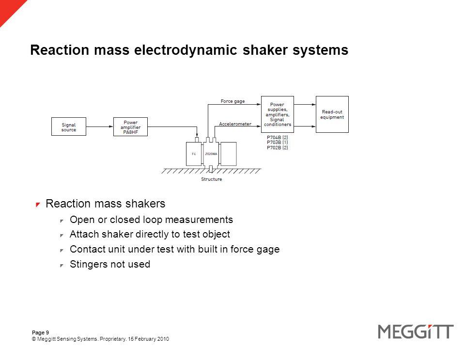 Page 20 © Meggitt Sensing Systems. Proprietary. 15 February 2010 F7 – testing to 20 kHz