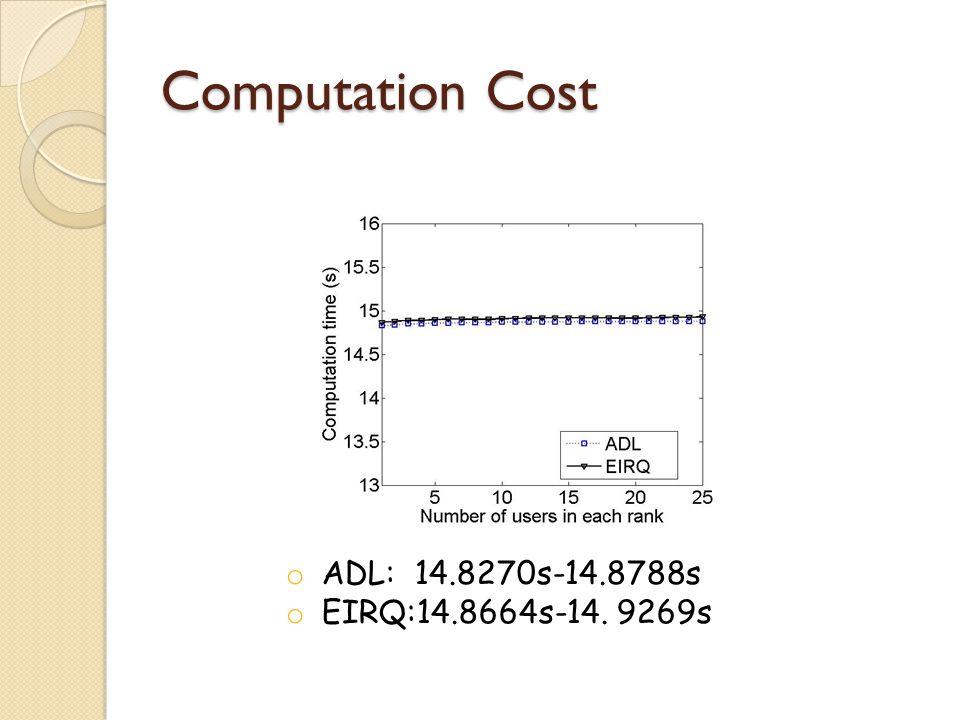 Computation Cost o ADL: 14.8270s-14.8788s o EIRQ:14.8664s-14. 9269s