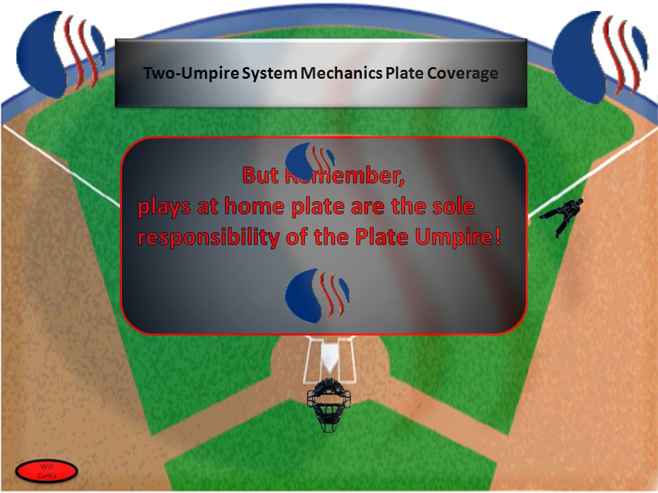 Will Curtis Two-Umpire System Mechanics Plate Coverage