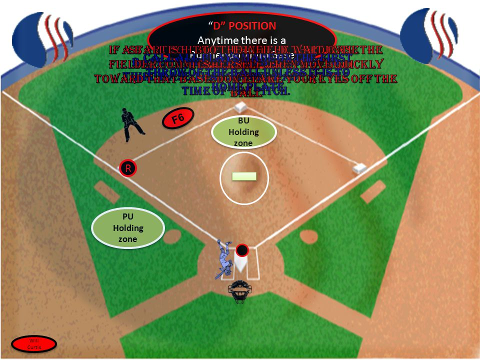 "F6 R ""D"" POSITION Anytime there is a Runner on Third Base ""D"" POSITION Anytime there is a Runner on Third Base PU Holding zone PU Holding zone BU Hold"