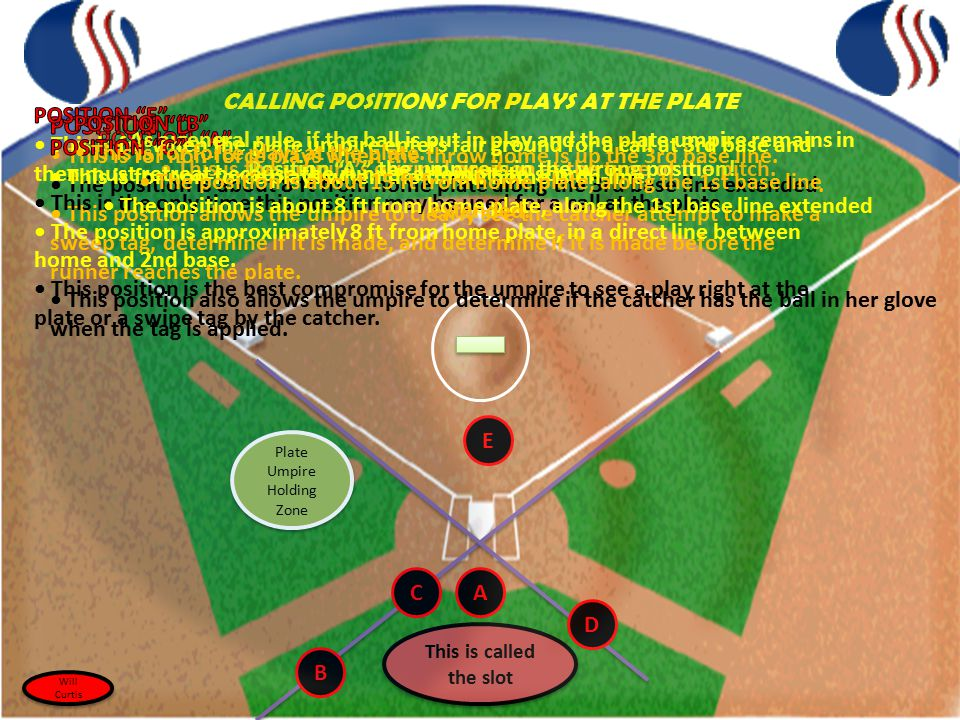 Plate Umpire Holding Zone E C B D A CALLING POSITIONS FOR PLAYS AT THE PLATE As a general rule, if the ball is put in play and the plate umpire remain