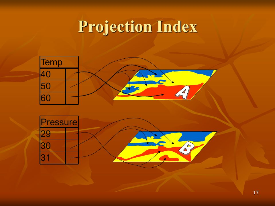 17 Projection Index 60 50 40 31 30 29 Pressure Temp