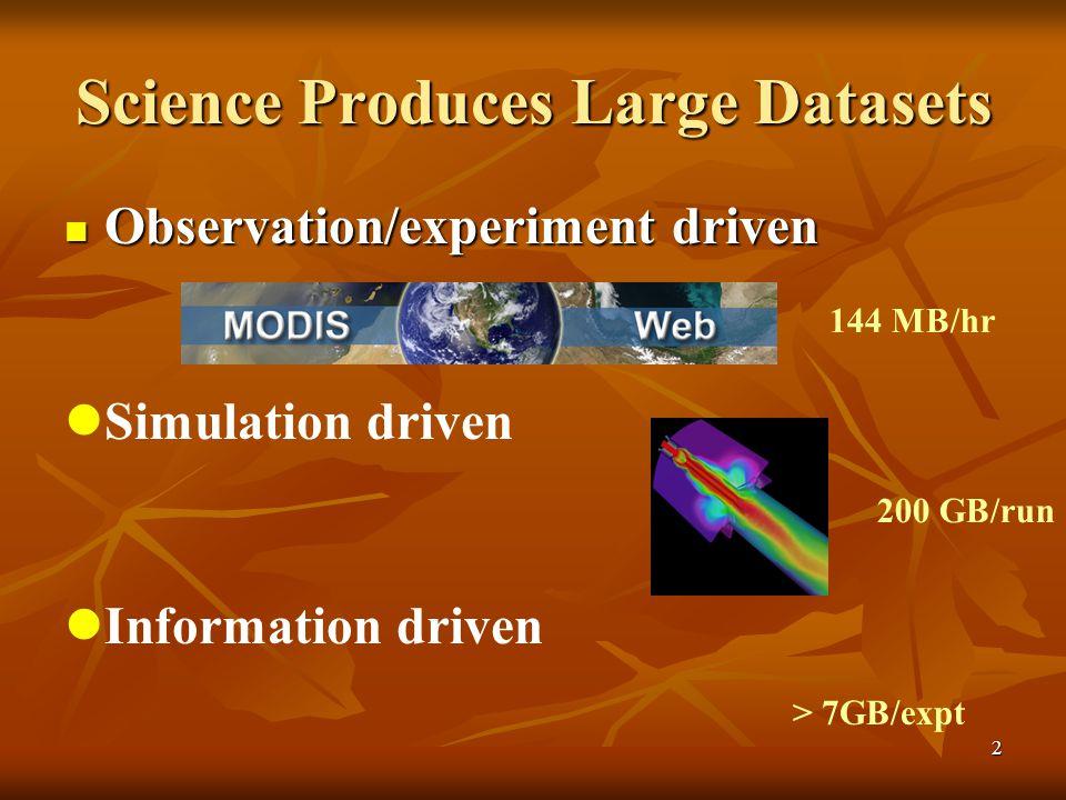 2 Science Produces Large Datasets Observation/experiment driven Observation/experiment driven Simulation driven Information driven 144 MB/hr 200 GB/ru