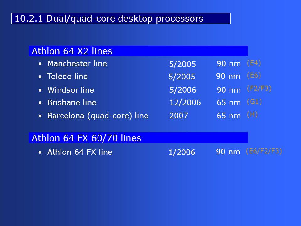 Windsor line Manchester line90 nm 5/2005 5/200690 nm Toledo line 90 nm 5/2005 Athlon 64 X2 lines Athlon 64 FX 60/70 lines 10.2.1 Dual/quad-core desktop processors Brisbane line12/200665 nm Athlon 64 FX line 90 nm 1/2006 Barcelona (quad-core) line200765 nm (E4) (E6) (F2/F3) (G1) (H) (E6/F2/F3)