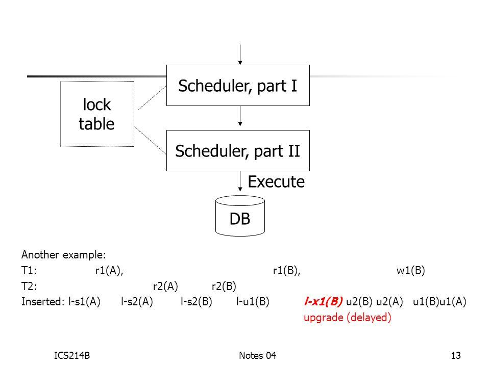 ICS214BNotes 0413 Execute Scheduler, part I Scheduler, part II DB lock table Another example: T1: r1(A), r1(B), w1(B) T2: r2(A) r2(B) Inserted: l-s1(A) l-s2(A) l-s2(B) l-u1(B) l-x1(B) u2(B) u2(A) u1(B)u1(A) upgrade (delayed)
