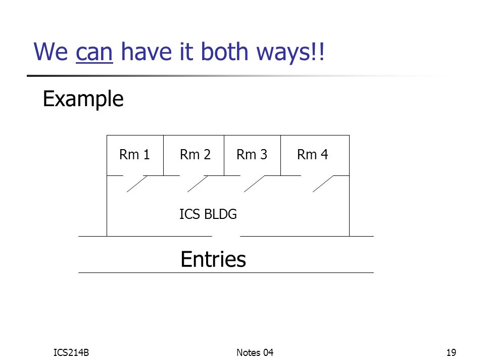 ICS214BNotes 0419 We can have it both ways!! Example Entries Rm 1Rm 2Rm 3Rm 4 ICS BLDG